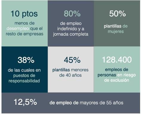 ecosocial_infografia